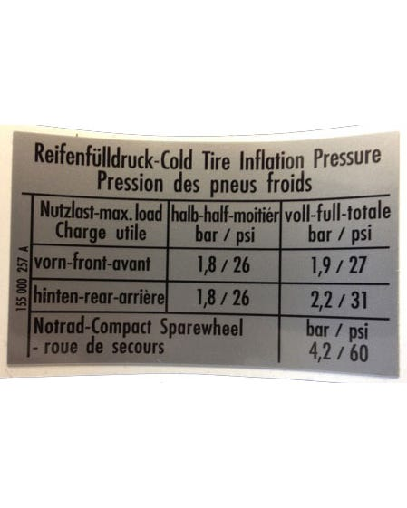 Sticker Tyre Pressure GTI 68x41mm