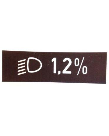 Aufkleber Lichtstrahlwinkel 1.2%