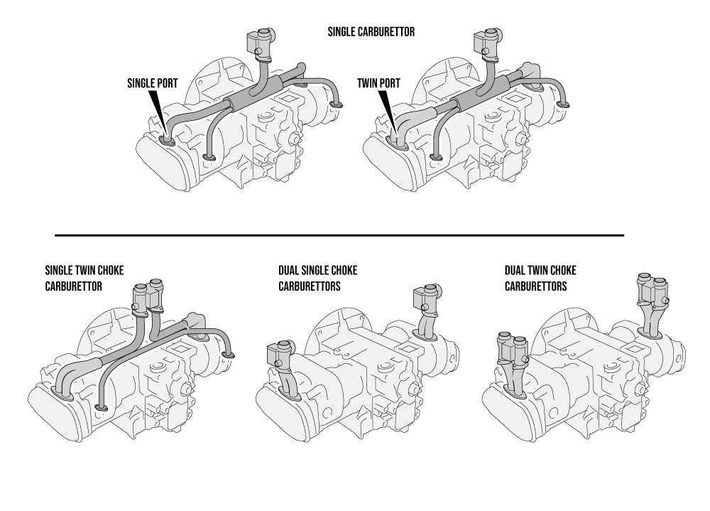 Carburadores y piezas
