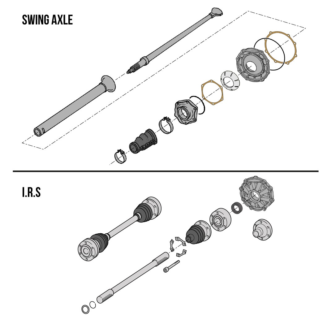 Axles, Driveshafts & Cv Joints